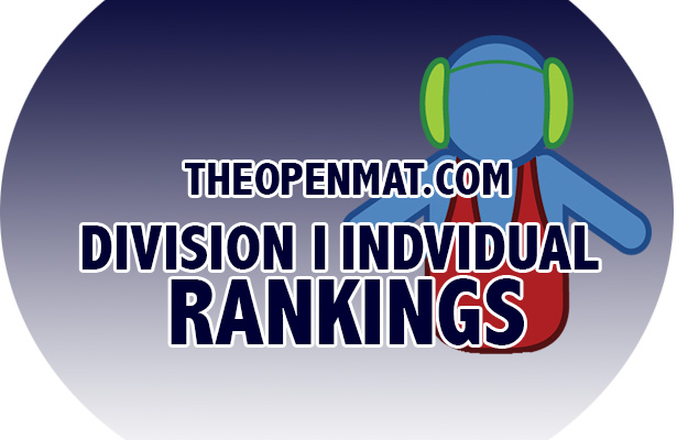 DI College Wrestling Rankings